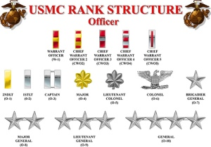 rank structure pic officer