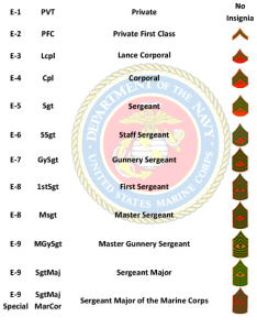 USMC-Enlisted-Ranks-Guide1