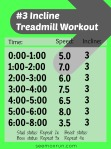 #3 incline tread workout